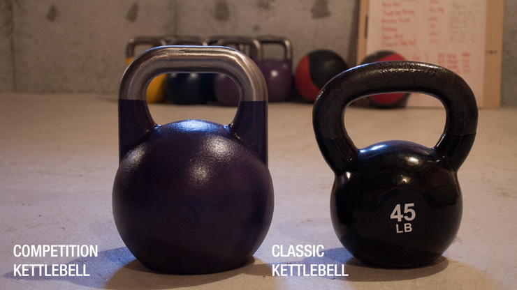 What is a Kettlebell Good For?