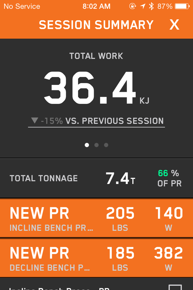 push tracker session summary PRs